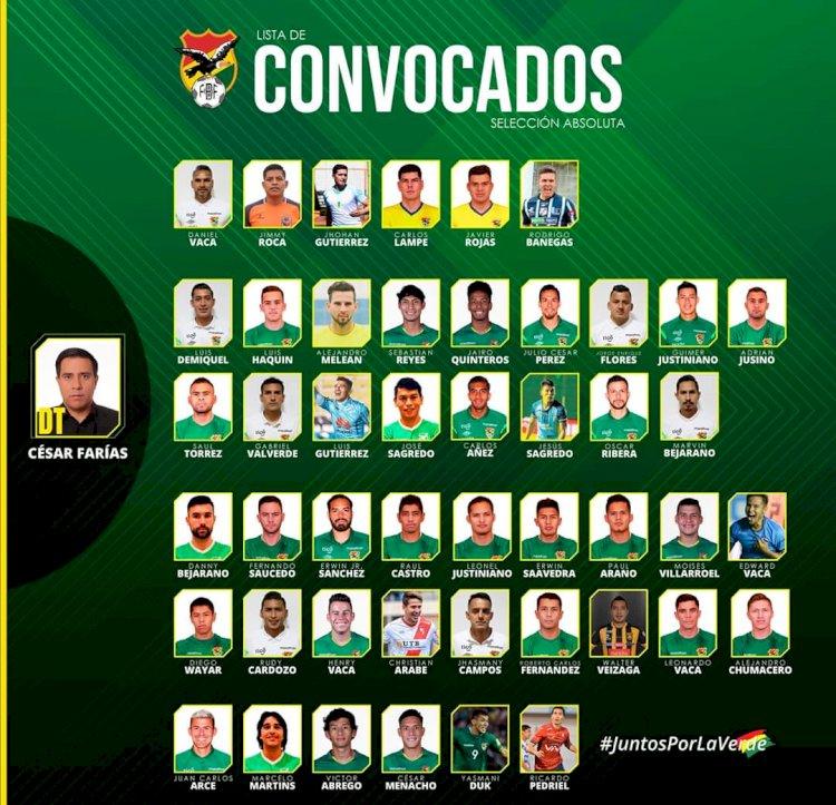 César Farías llama a 47 jugadores para enfrentar a dos gigantes