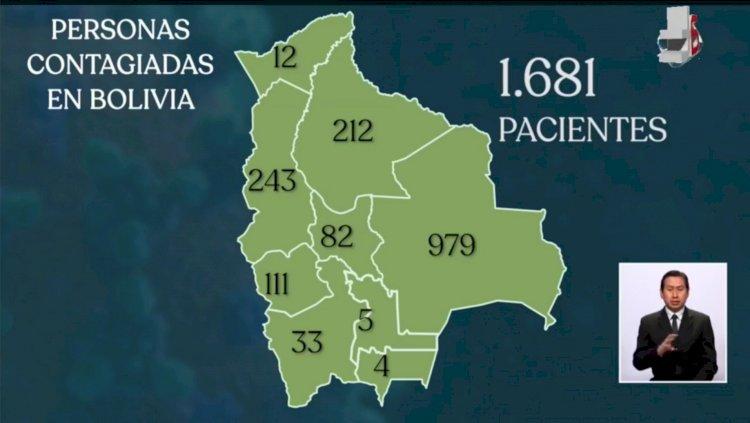 Sube a 1.681 la cifra de contagios por coronavirus en Bolivia